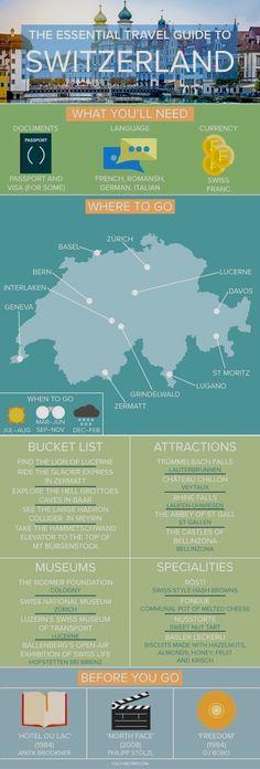 The Essential Travel Guide to Switzerland (Infographic)|Pinterest: theculturetrip #travelfacts #travelinfographic switzerland Travel Access Our Site Much More Information https://storelatina.com/switzerland/travelling #viajar #suiçaviagem