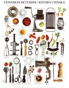 Basic Kitchen Equipment U2013 Stock Your Kitchen U2013 Kitchen Utensils Amazing Pictures