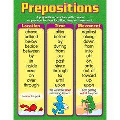 Prepositions. #prepositions worksheets #prepositions activities #prepositions resources #language arts  resources #language arts activities #language arts worksheets
