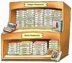 La Biblia es un conjunto de 73 libros, de los cuales 46 corresponden al Antiguo Testamento y 27 al Nuevo Testamento.         ...
