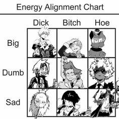 I'm Bakugou, Kirishima, And Dabi My Hero Academia Episodes, My Hero Academia Memes, Hero Academia Characters, Boku No Hero Academia, My Hero Academia Manga, Haha Funny, Funny Memes, Hilarious, Hard Boy