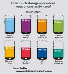 Smart-phones-storage-space