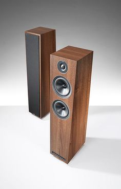 Acoustic Energy - award-winning British Loudspeakers