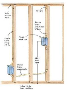 how to rough in electrical wiring electrical wiring how to wire a switch box fine homebuilding article
