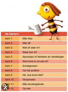 Veilig leren lezen - 2e maanversie   Lesmethode   Educatheek.nl