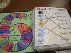 Hands On Bible Teacher: crafts