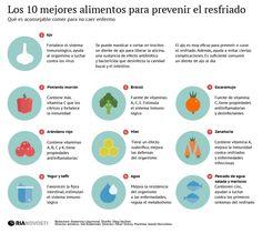 10 alimentos para combatir el resfriado #infografia