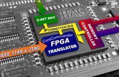 FPGA Programming - Direct Components Inc