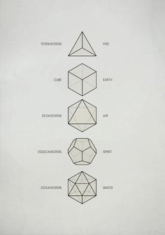 5 geometrics shapes                                                                                                                                                      More