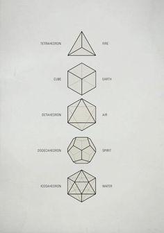 5 geometrics shapes