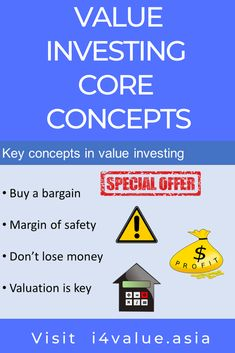 Value Investing, Investing In Stocks, Investing Money, Fundamental Analysis, Technical Analysis, Investment Books, Intrinsic Value, Dividend Investing, Behavioral Issues