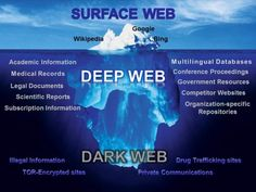 Public information on the deep Web is currently 400 to 550 times larger than the commonly defined World Wide Web. Total quality content of the deep Web is 1,000 to 2,000 times greater than that of the surface Web.