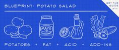 Use our blueprint for potato salad to make five flavorful variations on the summer cookout classic.
