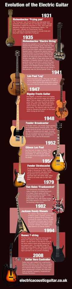 Evolution Of The Electric Guitar Infographic | #Guitar #Music