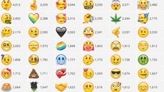 Finally a way to vote for the hard-earned emoji you want and deserve