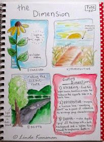 heARTfully inspired by Linda: Hooray For April!