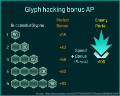 ingress glyph hacking math                                                                                                                                                      More
