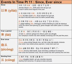 Chinese Sentences, Chinese Phrases, Chinese Words, Basic Chinese, Learn Chinese, Learn Korean, Mandarin Language, Chinese Lessons, Learn Mandarin