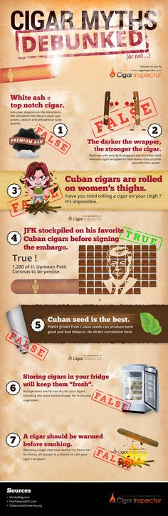 http://www.cigarinspector.com/cigars-101/7-cigar-myths-debunked-or-not-infographic  Cigar Myths Debunked and Confirmed [Infographic]