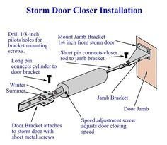 Learn how to install a storm door closer for use with storm doors and screen doors. Storm door closer installation including adjustment for both winter and summer use. Storm Door Closer, Screen Door Closer, Door Brackets, Door Jamb, Diy Door Closers, Screen Door Repair, Garage Organization, Closed Doors, Home Repair