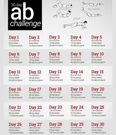Ab Challenge - doin' this! Great for the kids. After they meet the challenge I take them out for an outfit or something :-) Ab Challenge - doin' this! Great for the kids. After they meet the challenge I take them out for an outfit or something :-) Fitness Diet, Fitness Motivation, Health Fitness, Fitness Goals, At Home Workout Plan, At Home Workouts, Easy Daily Workouts, Core Workouts, Abs Workout Routines