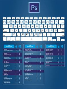 Ultimate Adobe Photoshop Keyboard Shortcuts Cheat Sheet Designers, here's a useful cheat sheet that will come in handy the next time you're editing files in Photoshop. Photoshop Keyboard, Cs6 Photoshop, Learn Photoshop, Photoshop Design, Photoshop Tutorial, Photoshop Illustrator, Advanced Photoshop, Sketch Photoshop, Adobe Illustrator Tutorials