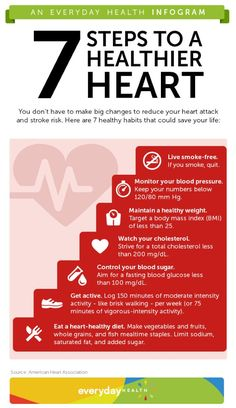 Step Up to Heart Attack and Stroke Prevention [Infographic] - Heart Health Center - Everyday Health
