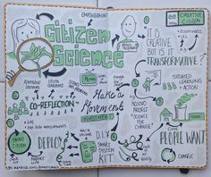 """Sketchnotes from Creative Citizens 2014 """"Citizen Science"""" (Drawn By Makayla Lewis) 