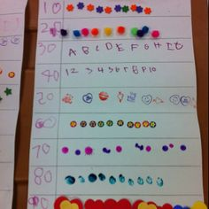 94 best 100th day of school preschool theme images 100 day of
