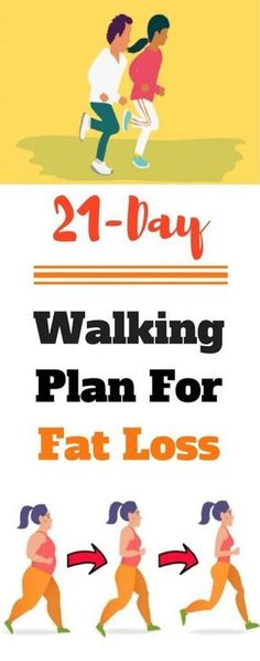 Only 21 Day Walking Plan For Fat Loss Challenge – Page 4 – Fitness Motivational Fitness Workouts, Fitness Diet, Health Fitness, Ab Workouts, Workout Tips, Workout Routines, Couch Workout, The Plan, How To Plan