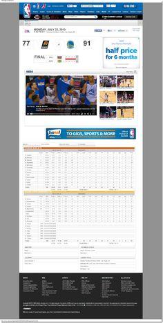 NBA Match Recap