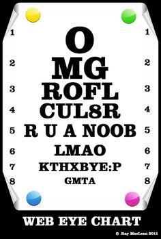 Eye Chart: OMG ROFL CUL8R R U A NOOB LMAO KTHXBYE :P GMTA