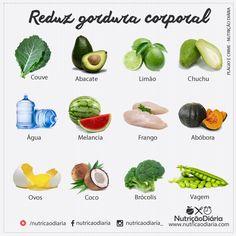 Consumir alimentos que parecem estar enchendo pode ajudá-lo a se sair bem na perda de peso Healthy Cooking, Healthy Tips, Healthy Eating, Healthy Recipes, Health And Wellness, Health Fitness, Menu Dieta, Sports Food, Light Diet