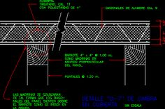Image result for Tridipanel details Panel, Music Instruments, Detail, Building, Image, Musical Instruments, Buildings, Construction