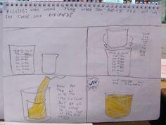Grade 6 student lesson book.