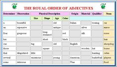 Order of Adjectives