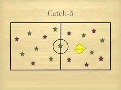 Catch 5 Handball & Basketball lead-up Gym Games For Kids, Basketball Games For Kids, Pe Games, Exercise For Kids, Wildcats Basketball, Basketball Floor, Elementary Physical Education, Elementary Pe, Health And Physical Education