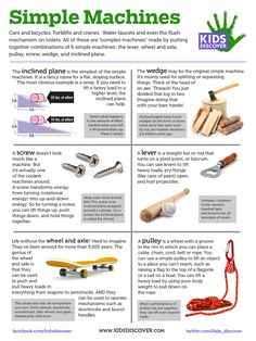 Simple Machines. Download the free Infographic from KIDS DISCOVER to help with building Rube Goldberg Machines.