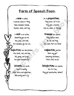 Can be used in a unit on parts of speech and/or poetry. Class can collaboratively write a new poem after learning about different parts of speech. Teacher can display poem in the classroom.