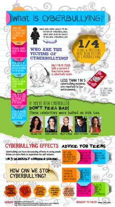What is Cyberbullying? Stop Online Bullying Infographic! Bullying Worksheets, Bullying Lessons, Cyber Bullying Poster, What Is Cyberbullying, Cyberbullying Prevention, Social Media Safety, Cyber Safety, Internet Safety, Digital Citizenship