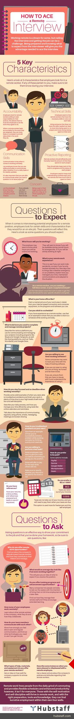 When it comes to interviewing potential employees for a remote position, employers look for certain skills ad characteristics than they would for an on-site job. This infographic from Hubstaff.com shows job seekers the keys to excelling at their remote interviews.