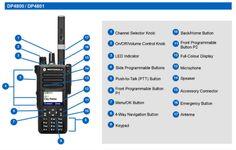 Motorola DP4801 with GPS digital radio portable radio walkie talkie