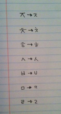 This is a quick link list of all the lessons I have made for the Korean writing system, hangul and i Korean Slang, Korean Phrases, Korean Quotes, Korean Fonts, Korean Words Learning, Korean Language Learning, Spanish Language, French Language, Learning Spanish