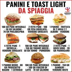 Food Calorie Chart, Healthy Life, Healthy Eating, Light Recipes, Fett, Italian Recipes, Meal Planning, Clean Eating, Food Porn