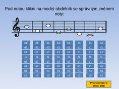 Hudebn vchova Notov osnova, noty, hudebn abeceda slide 5 Periodic Table, Periodic Table Chart, Periotic Table
