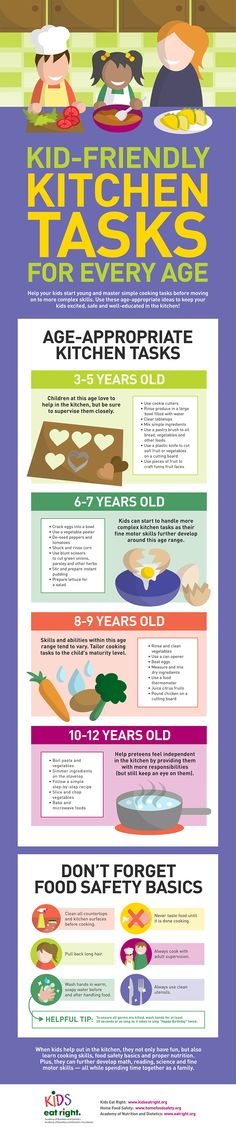 Get your kids involved in the kitchen with these kid-friendly kitchen tasks broken down by age group