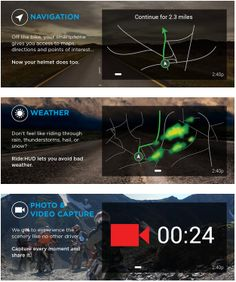 NUVIZ Ride Head Up Display for Motorcycle Helmets by The Kneeslider