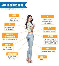 가슴빈약 하체비만 특효!! 하체살 빼는 바스트업 식사법 : 네이버 블로그 Sense Of Life, Korean Words, Excercise, Fitness Diet, Infographic, Hair Beauty, Slim, Workout, Memes