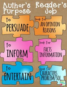 Author's Purpose Anchor Chart for teaching reading comprehension