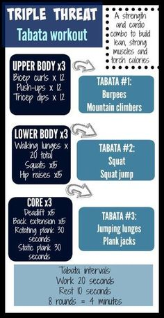 Threat Tabata Workout This looks like a good one! Strength sets in between quick cardio tabata blastsThis looks like a good one! Strength sets in between quick cardio tabata blasts Fitness Workouts, Fun Workouts, At Home Workouts, Fitness Motivation, Fitness Life, Body Workouts, Circuit Workouts, Fitness Circuit, Hiit Workouts With Weights